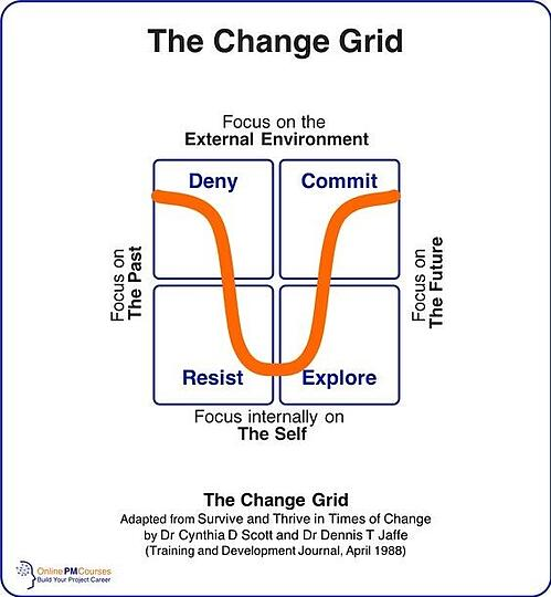 the change grid bill bain the icehouse